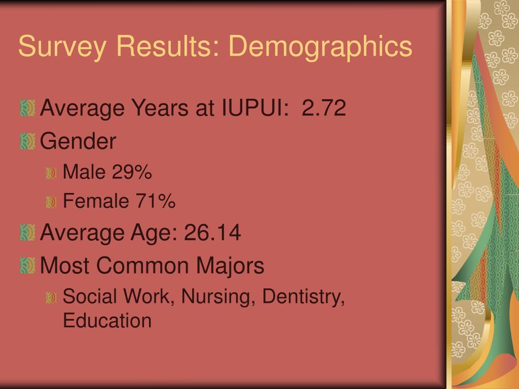 Survey Results: Demographics