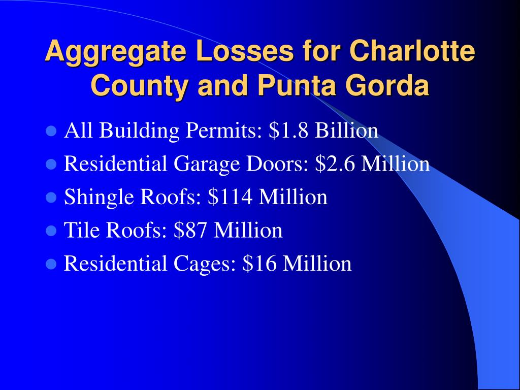 Aggregate Losses for Charlotte County and Punta Gorda
