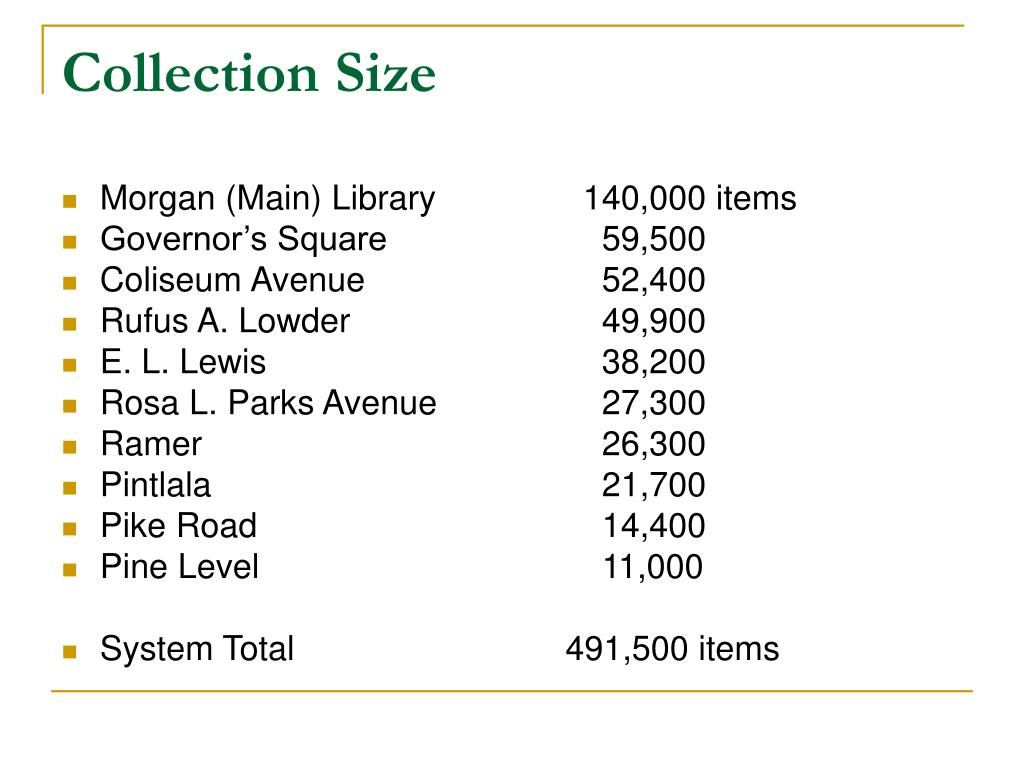 Collection Size