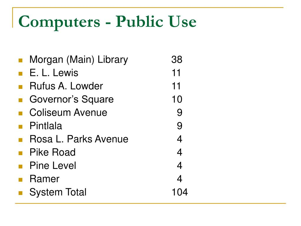 Computers - Public Use