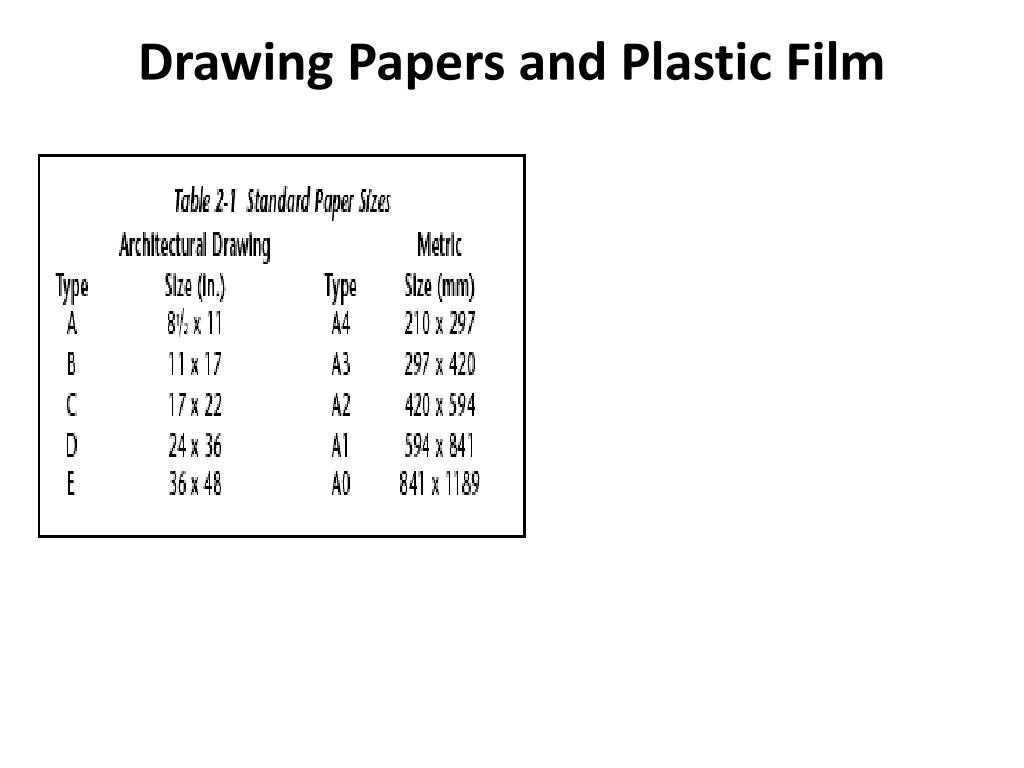 Drawing Papers and Plastic Film