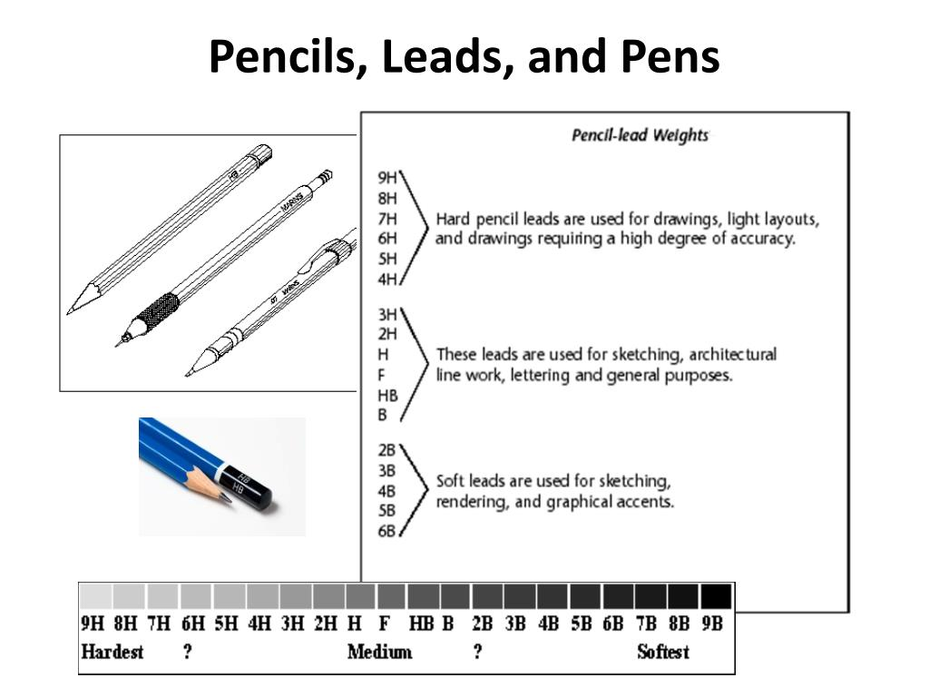 Pencils, Leads, and Pens