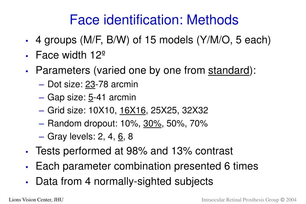 Face identification: Methods