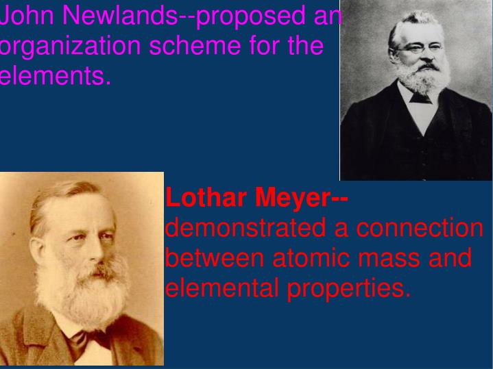 John newlands proposed an organization scheme for the elements