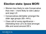 election stats ipsos mori