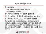 spending limits