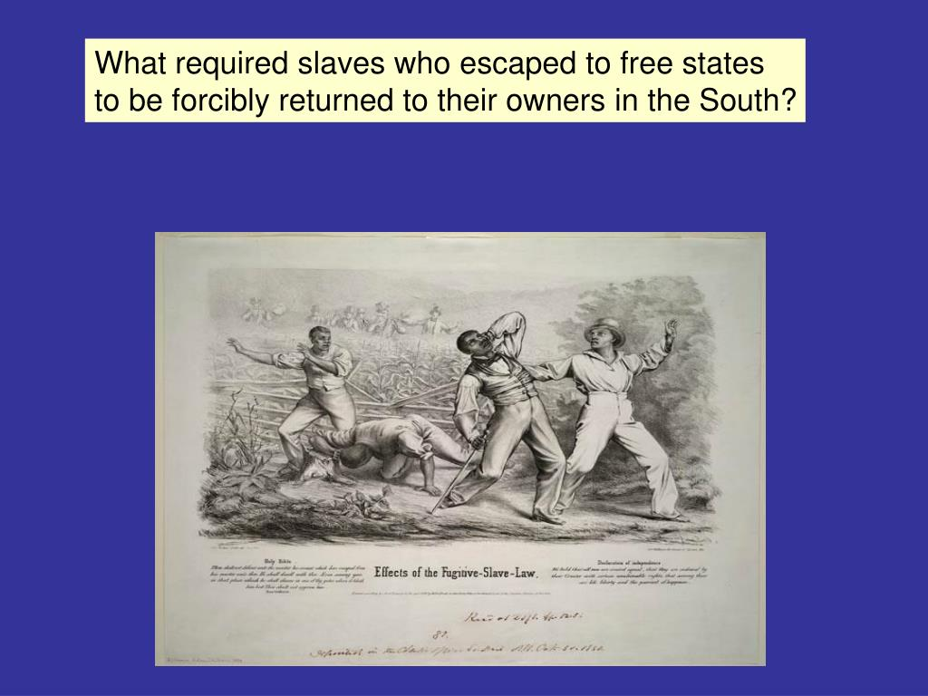 What required slaves who escaped to free states