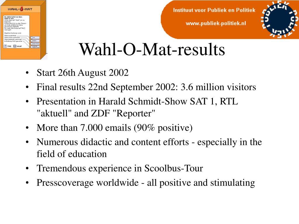 Wahl-O-Mat-results