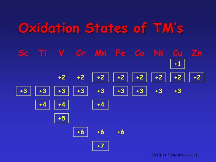 Oxidation States of TM's