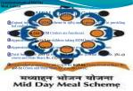 1 mdm scheme in gujarat