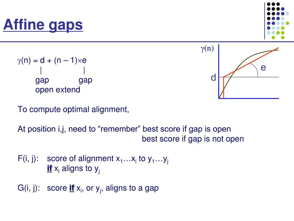 Affine gaps