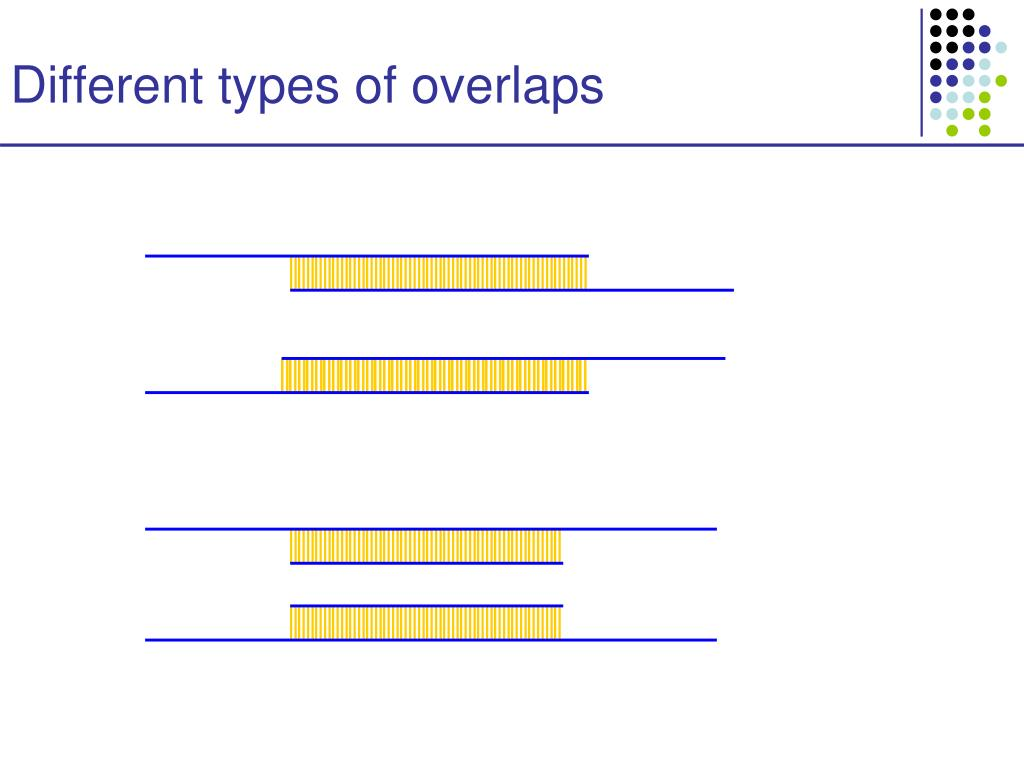 Different types of overlaps