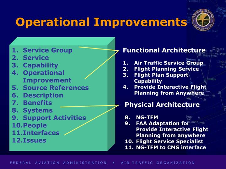 Ppt Faa Nas Architecture System Engineering Process
