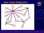 use case diagrams1