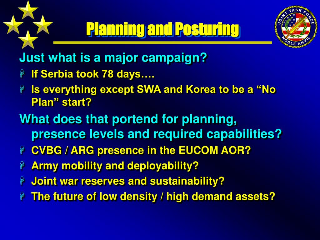 Planning and Posturing