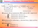 summary of duobinary baseband system