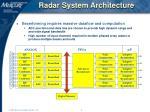 radar system architecture