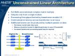 unconstrained linear architecture
