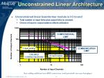 unconstrained linear architecture21