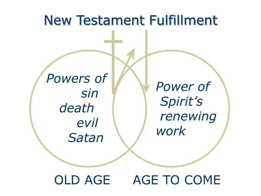 New Testament Fulfillment
