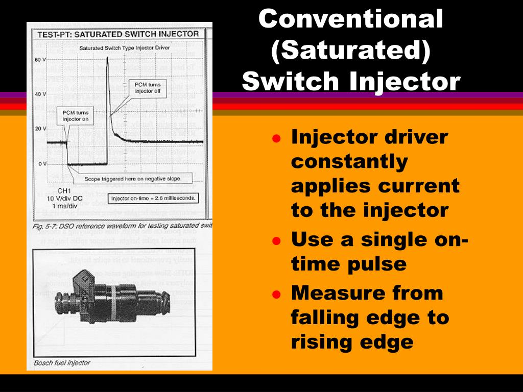 Conventional (Saturated) Switch Injector