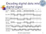 encoding digital data into digital signal