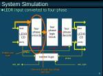 system simulation21
