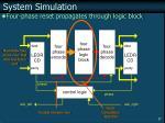system simulation27