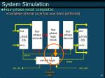 system simulation28
