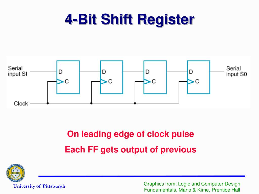 4-Bit Shift Register