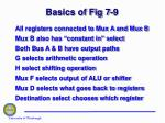 basics of fig 7 9