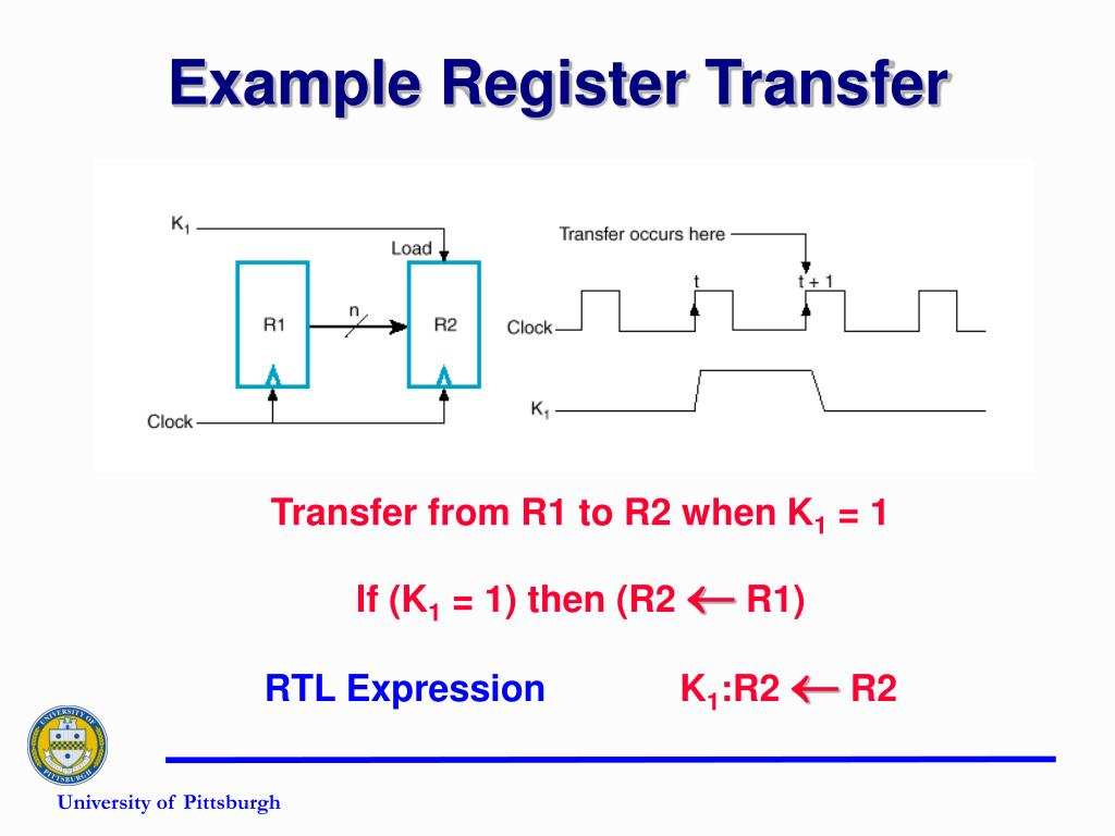 Example Register Transfer