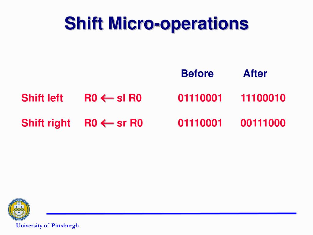 Shift Micro-operations