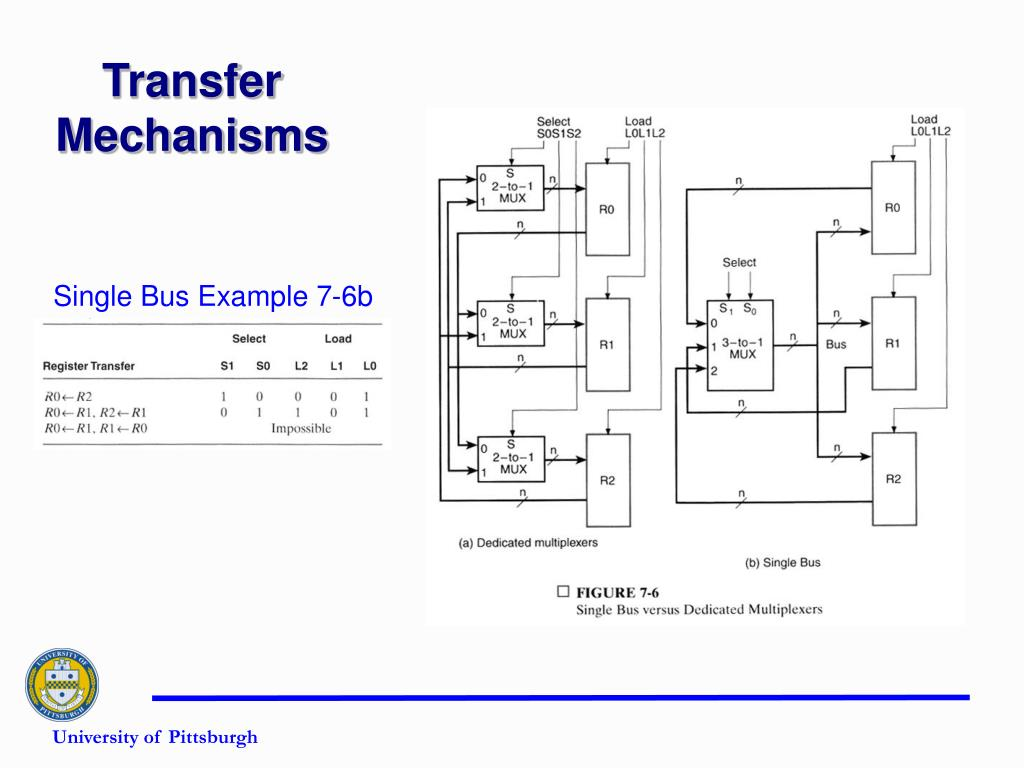 Single Bus Example 7-6b