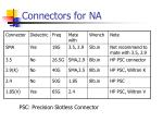 connectors for na