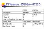 difference 85108a 8722d
