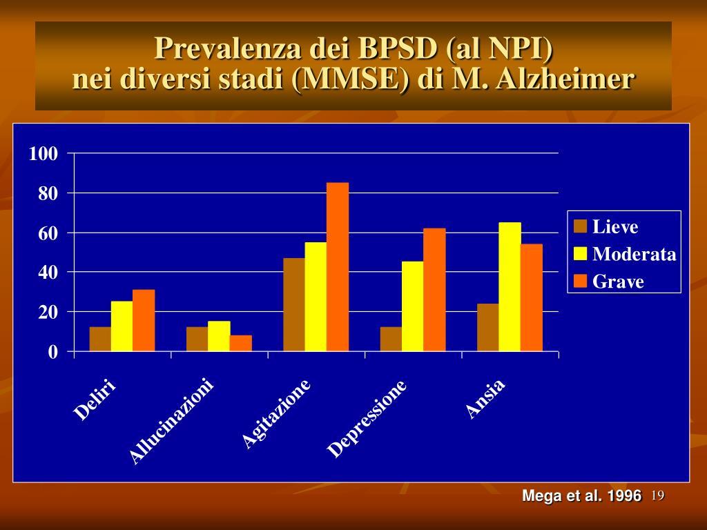 Prevalenza dei BPSD (al NPI)