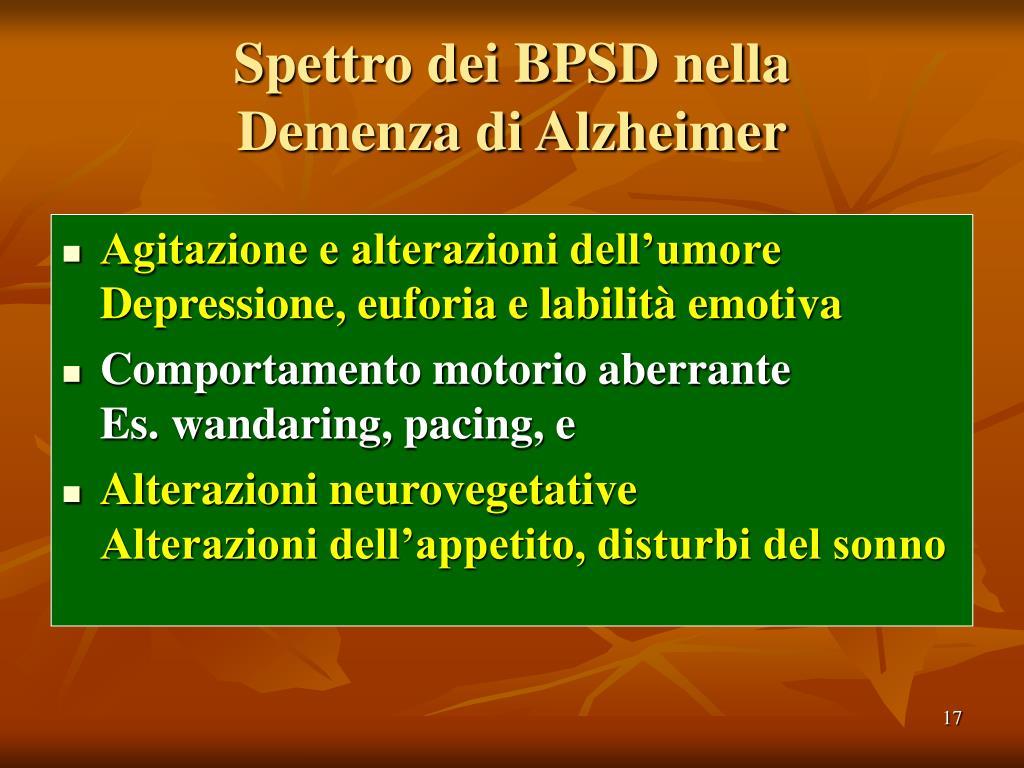 Spettro dei BPSD nella           Demenza di Alzheimer