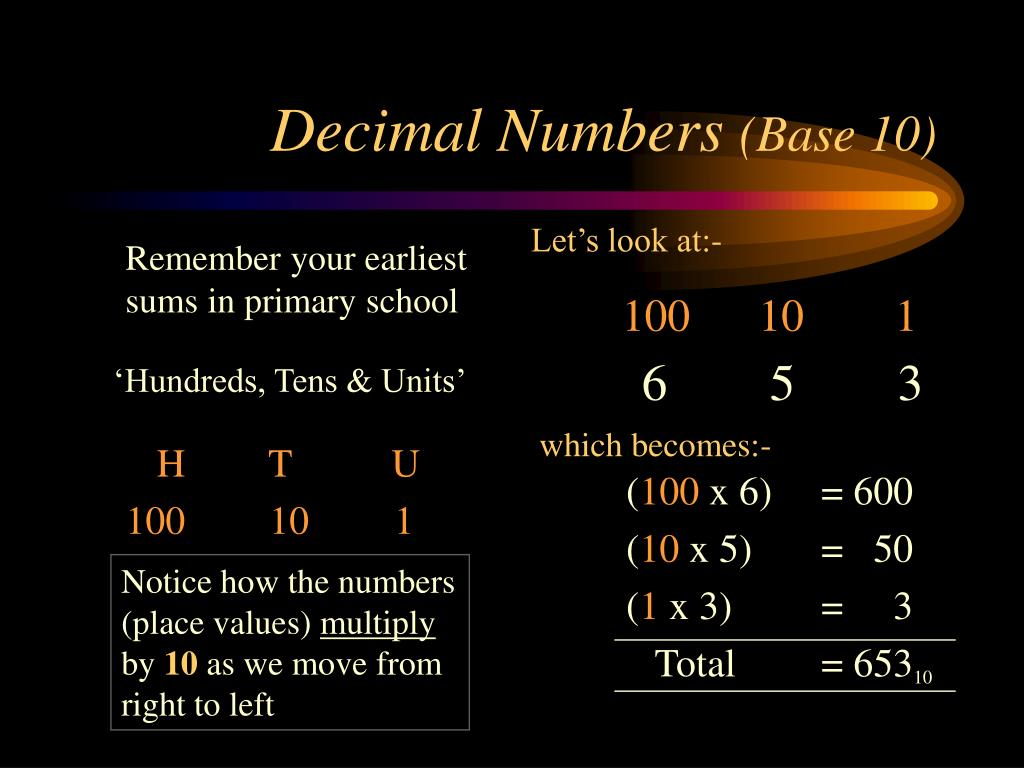 Remember your earliest sums in primary school