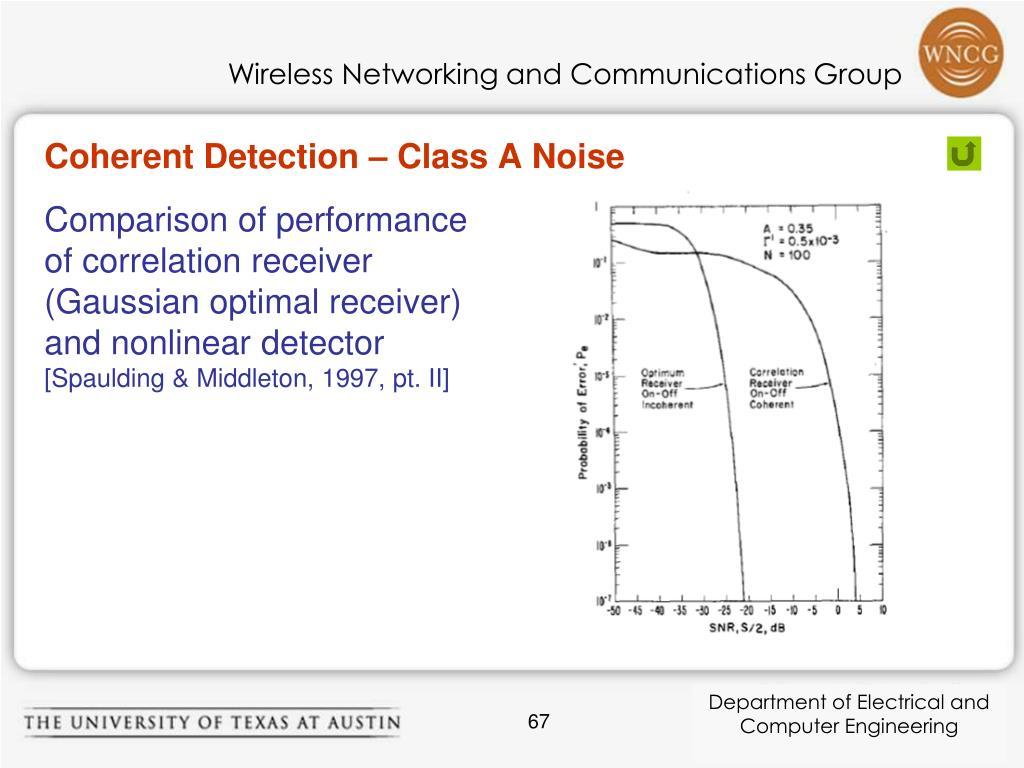 Coherent Detection – Class A Noise