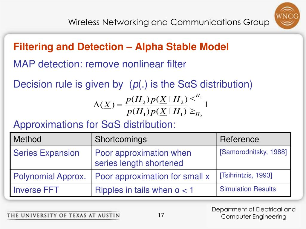 Filtering and Detection – Alpha Stable Model