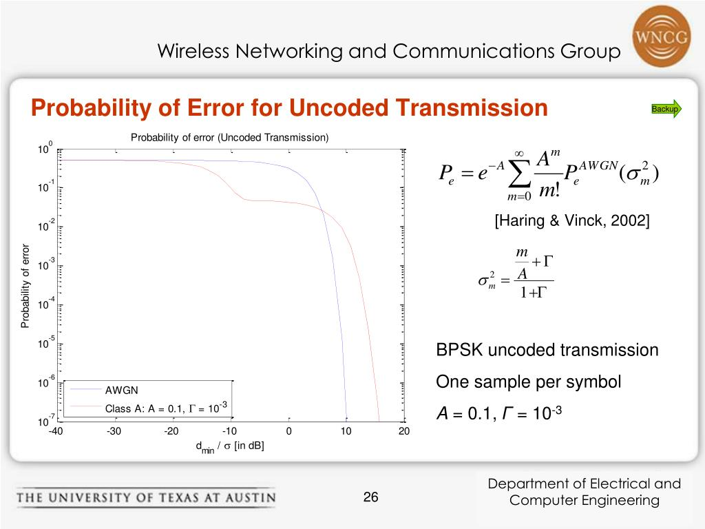 Probability of Error for Uncoded Transmission