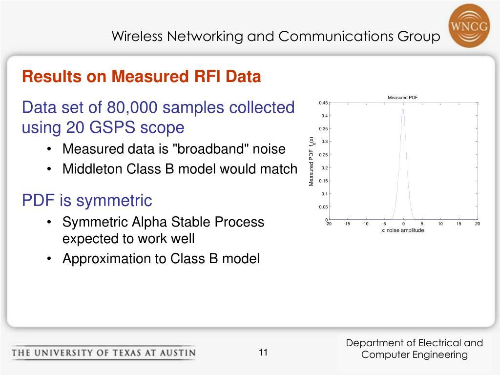 Results on Measured RFI Data
