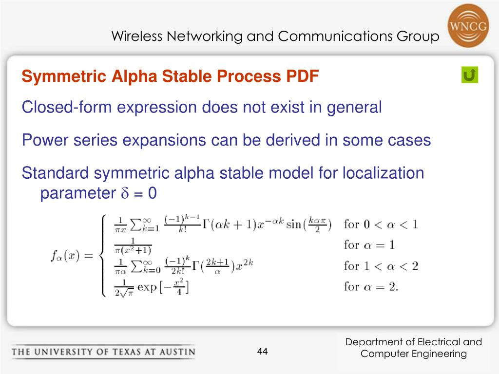 Symmetric Alpha Stable Process PDF