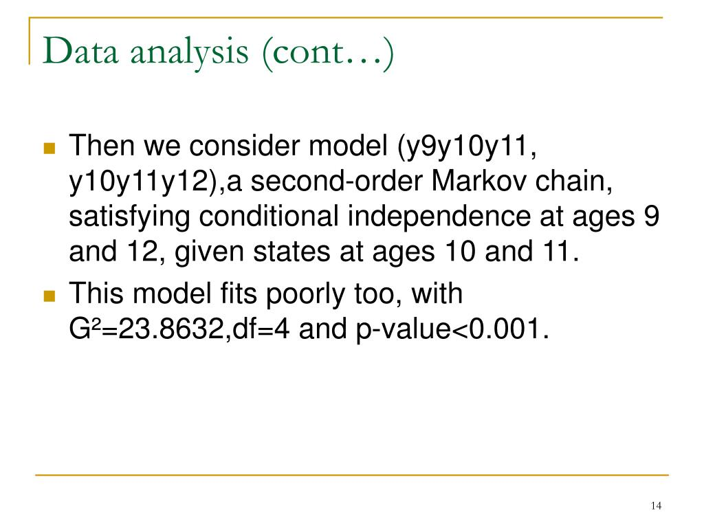 Data analysis (cont…)