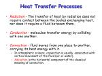 heat transfer processes