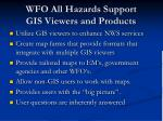 wfo all hazards support gis viewers and products