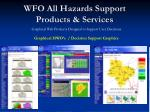 wfo all hazards support products services2