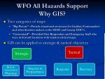 wfo all hazards support why gis1