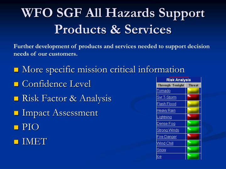 WFO SGF All Hazards Support
